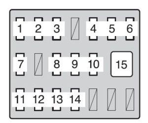 Toyota Taa (2009)  fuse box diagram  Auto Genius
