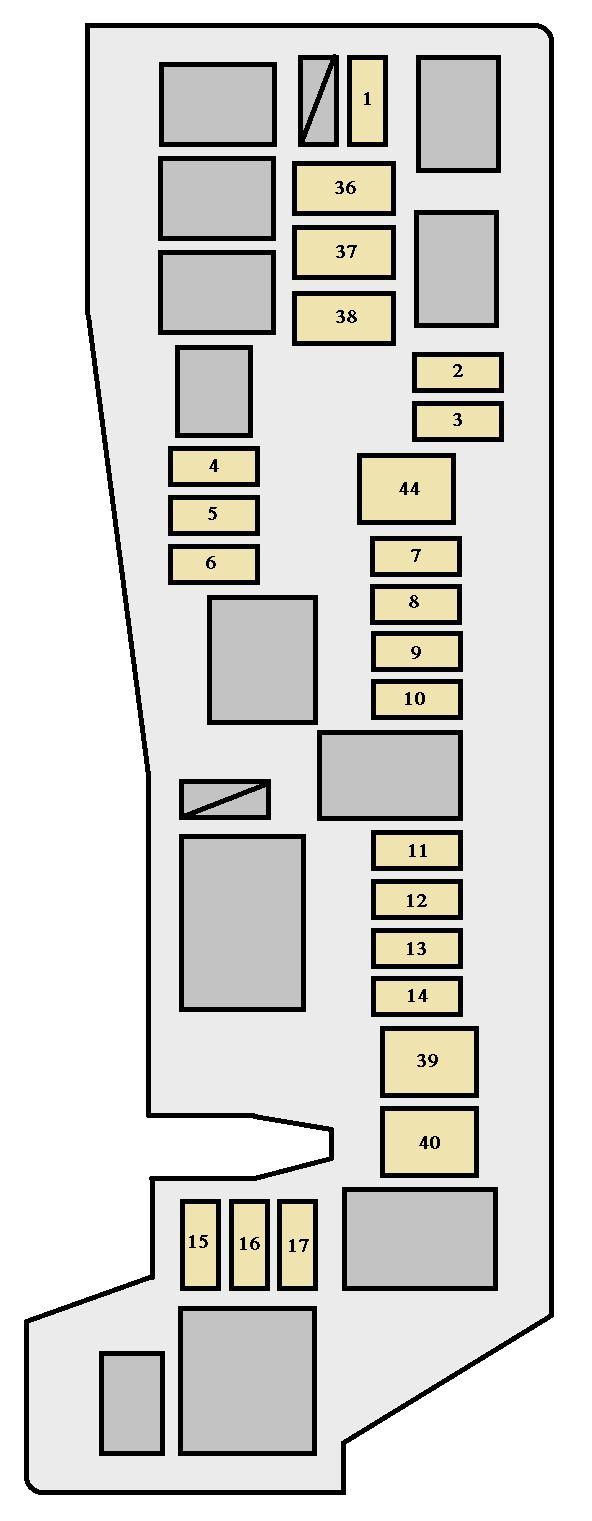 2007 toyota corolla interior fuse box