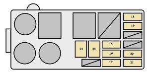 Toyota Land Cruiser (1996  1997)  fuse box diagram