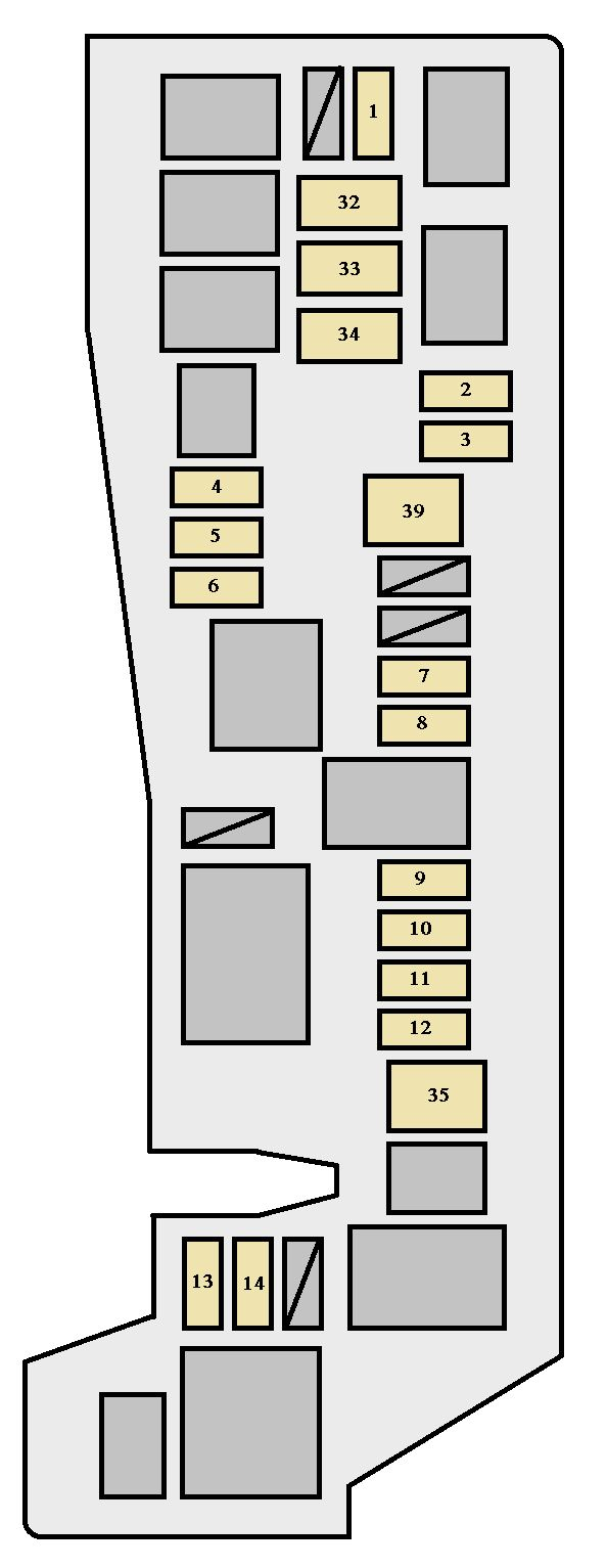 ... Toyota Matrix Interior Fuse Box Location Schematic Diagrams