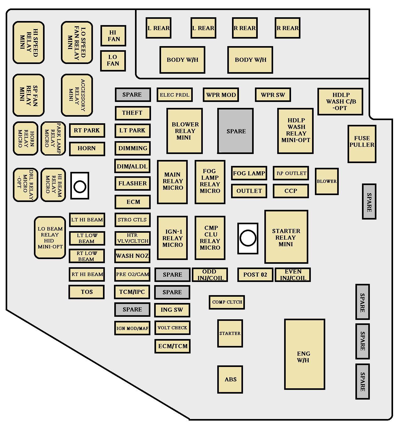 2006 gto fuse panel diagram wiring library 2006 jeep grand cherokee fuse box location cadillac cts rear fuse box online schematics diagram rh delvato co 2006 pontiac gto 2006 cadillac
