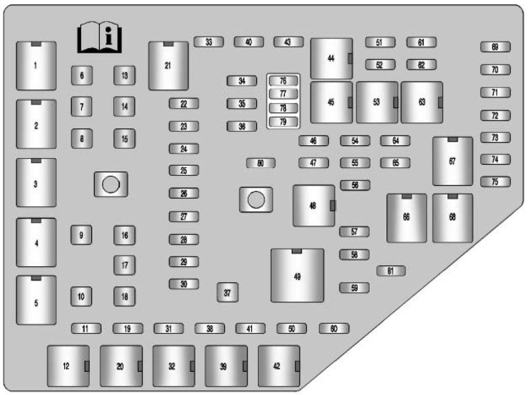 2011 Cts V Fuse Box Detailed Wiring Diagrams 07 Srx Underhood Diagram 2007 Dts