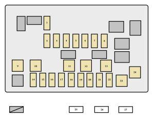 Scion tC (2004  2010)  fuse box diagram  Auto Genius