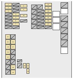 2009 Scion Xd Fuse Box Diagram Free Download • Oasisdlco