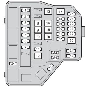 Toyota Yaris Hatchback (2011)  fuse box diagram  Auto Genius