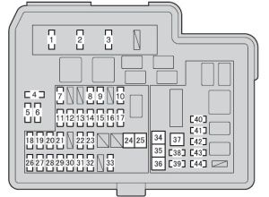 Toyota Yaris Hybrid mk3 (from 2012)  fuse box diagram