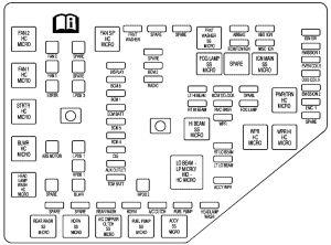 Cadillac SRX (2007)  fuse box diagram  Auto Genius