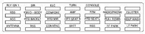 Cadillac DeVille (1999)  fuse box diagram  Auto Genius