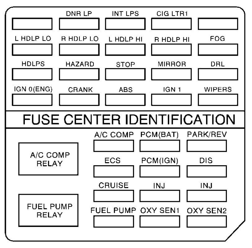 1985 dodge ram fuse box diagram 2004 dodge ram fuse box diagram and relays 1985 dodge ram fuse box diagram