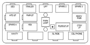 Cadillac Escalade (2002) – fuse box diagram   Auto Genius