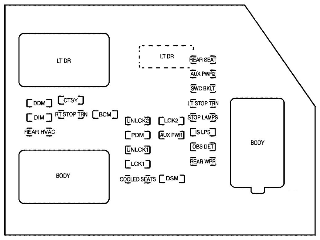 Cadillac Escalade Fuse Diagram