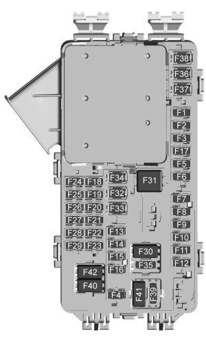 Cadillac XT5 (from 2017)  fuse box diagram  Auto Genius