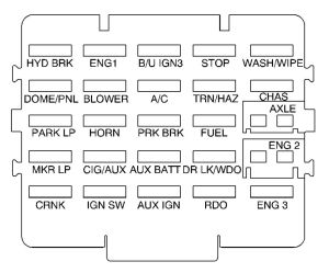 GMC CSeries mk2 (Second Generation; 2001  2002)  fuse