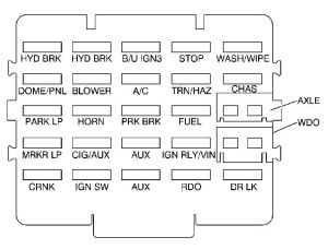 GMC CSeries mk2 (Second Generation; 1990  1999)  fuse box diagram  Auto Genius