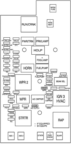GMC Canyon mk1 (First Generation; 2005)  fuse box diagram