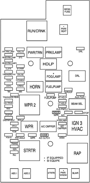 GMC Canyon mk1 (First Generation; 2006)  fuse box diagram  Auto Genius