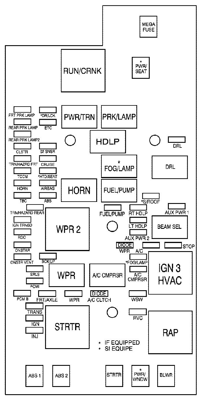 2004 Gmc Canyon Fuse Box Wiring Diagram Libraries In A Third Level2004 Completed Diagrams