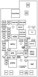 GMC Canyon mk1 (First Generation; 2008)  fuse box diagram  Auto Genius