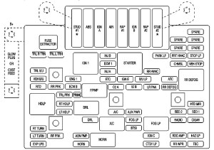GMC Denali (2002)  fuse box diagram  Auto Genius