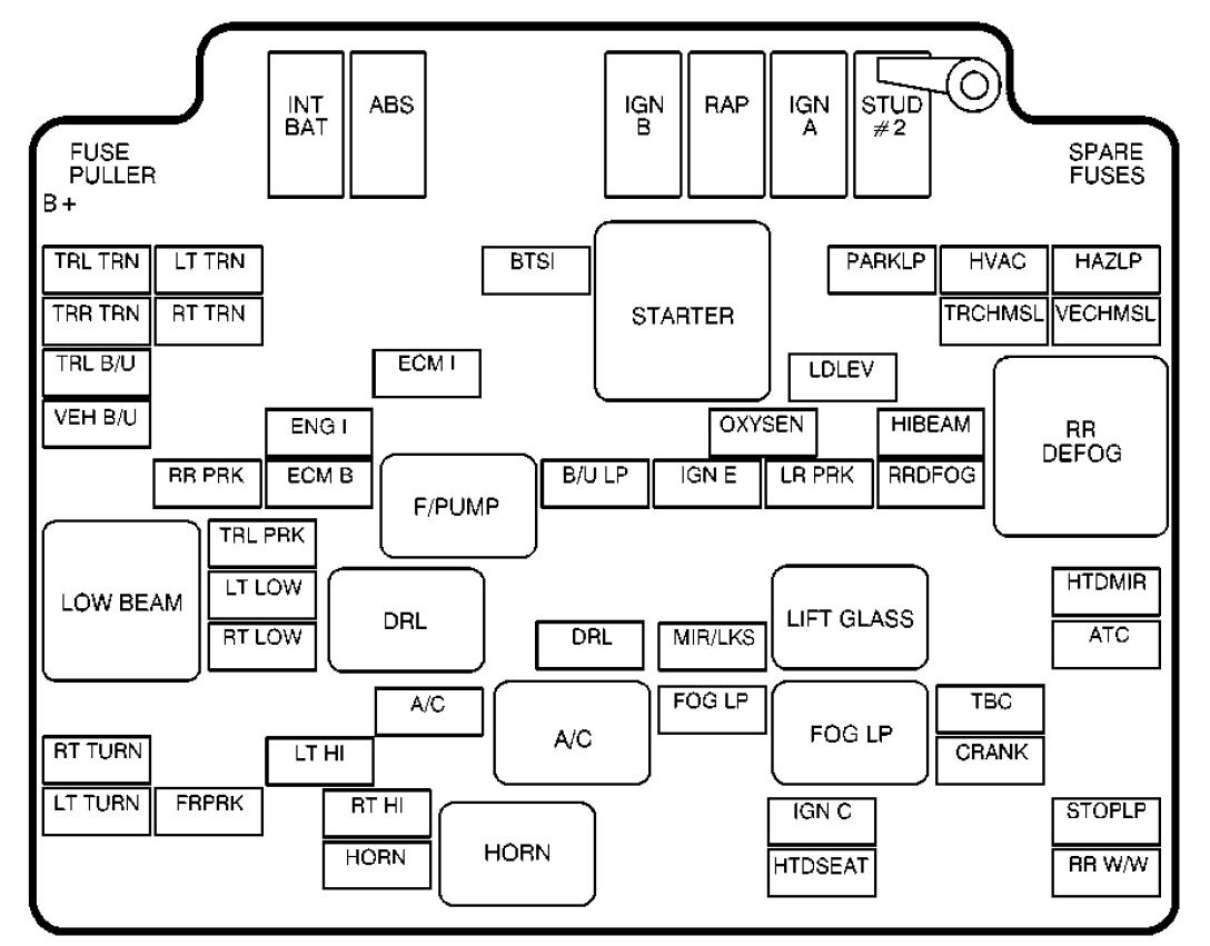 Gmc Envoy Fuse Box Diagram