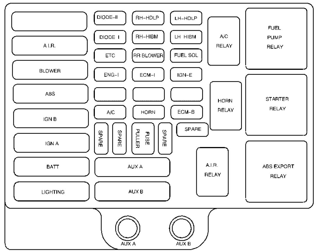 Dodge Ram Fuse Box Location