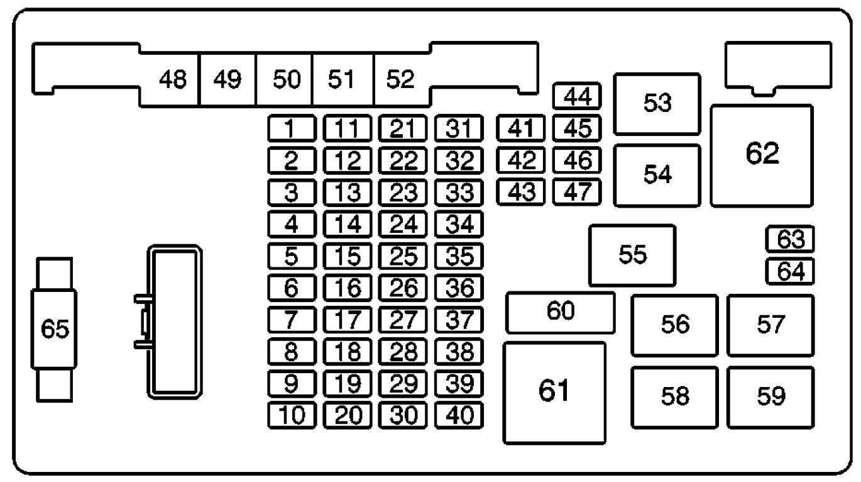 2002 Gmc Savana Fuse Panel Diagram | Wiring Diagram