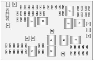 GMC Savana (from 2011)  fuse box diagram  Auto Genius