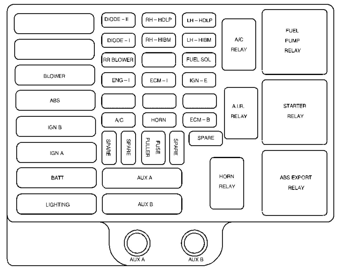 Chevy Fuse Box Diagram