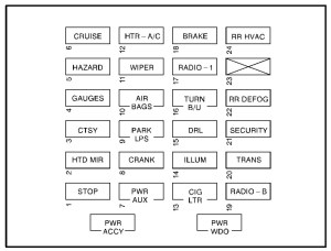 GMC Savana (1999  2000)  fuse box diagram  Auto Genius