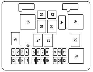GMC Savana (2006  2007)  fuse box diagram  Auto Genius