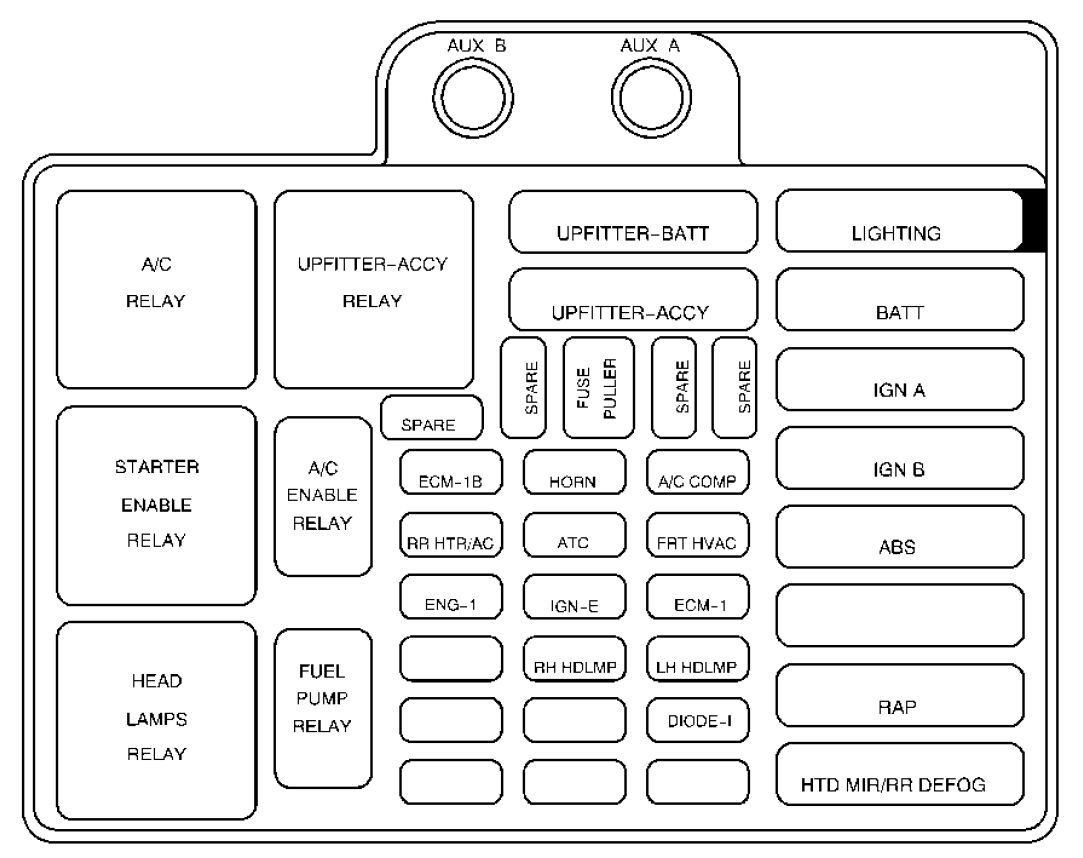 Chevy Geo Tracker Fuse Box Diagram