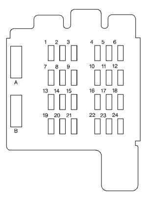 GMC Safari mk2 (1999)  fuse box diagram  Auto Genius