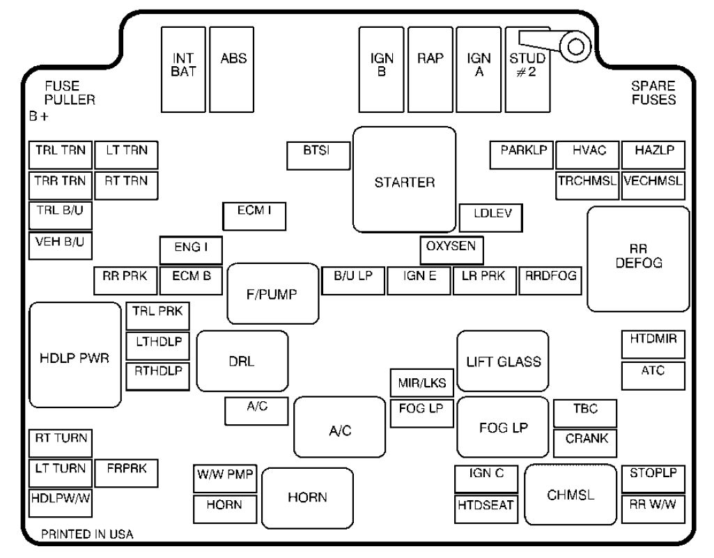 Gmc Savana 15ls Under Seat Fuse Box Diagram