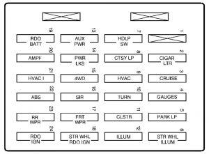 GMC Jimmy (2001)  fuse box diagram  Auto Genius
