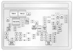 GMC Sierra (2009  2013)  fuse box diagram  Auto Genius