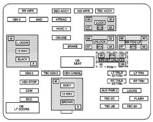 2000 Chevy Silverado 1500 Fuse Box Diagram | Online Wiring