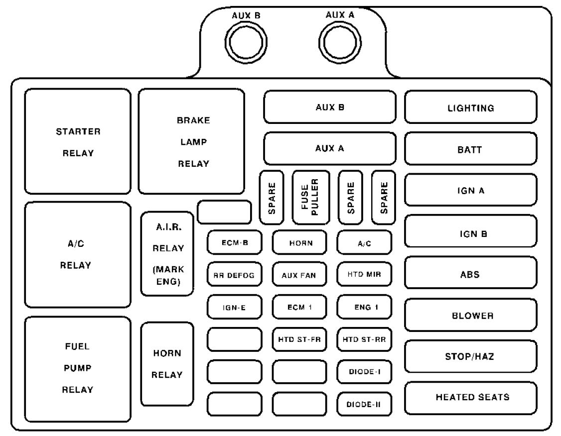 Chevy Hhr Fuse Box Diagram