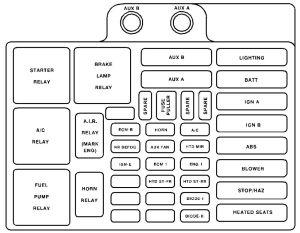 GMC Sierra mk1 (1999  2000)  fuse box diagram  Auto Genius