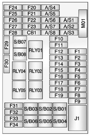 Buick Encore (2016)  fuse box diagram  Auto Genius