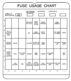 Buick Century (2000)  fuse box diagram  Auto Genius