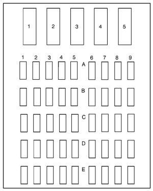 Buick Park Avenue (1994)  fuse box diagram  Auto Genius