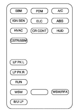 Buick Park Avenue (1998  1999)  fuse box diagram  Auto Genius