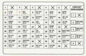 Buick Roadmaster (1994)  fuse box diagram  Auto Genius