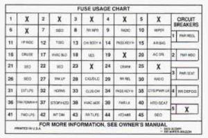 Buick Roadmaster (1996)  fuse box diagram  Auto Genius