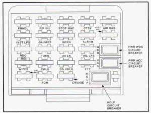 Buick Skylark (1995)  fuse box diagram  Auto Genius