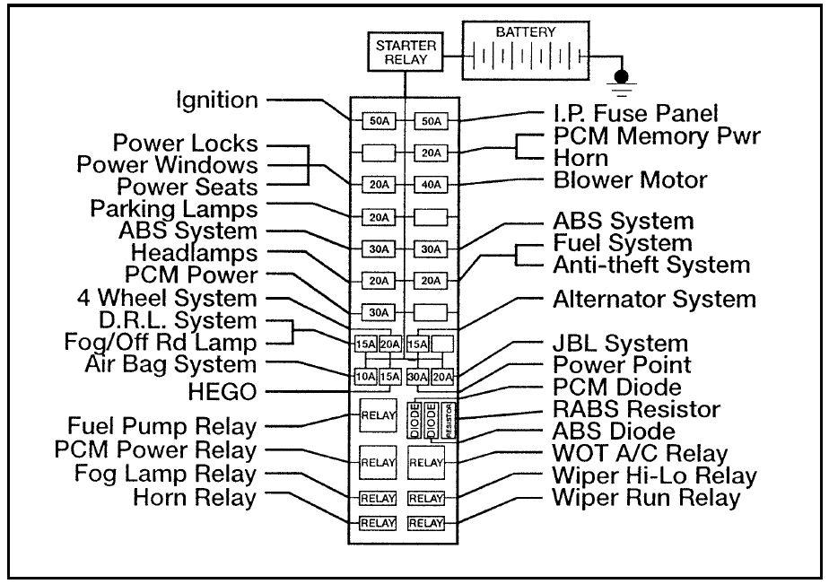 1999 Ford Windstar Starter
