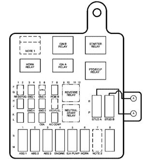 GMC Topkick (2007)  fuse box diagram  Auto Genius