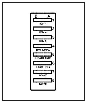 GMC Topkick (2008  2009)  fuse box diagram  Auto Genius