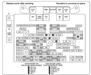 GMC Yukon (2005  2006)  fuse box diagram  Auto Genius