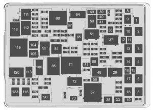GMC Yukon (2017)  fuse box diagram  Auto Genius